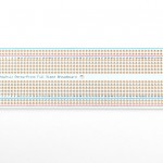 Adafruit Perma-Proto Full-sized Breadboard PCB - Single